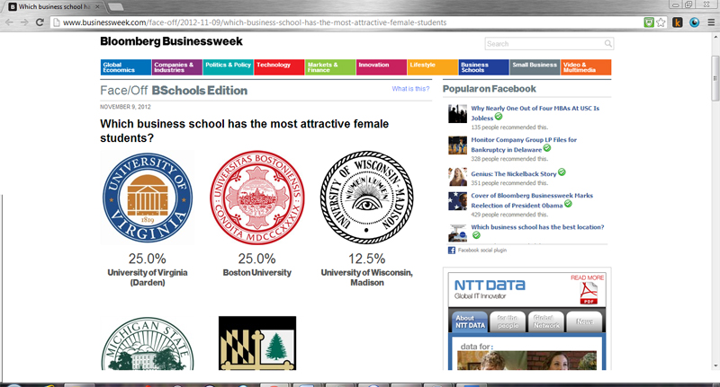 Business Week readers invited to vote on which business school has the most attractive females